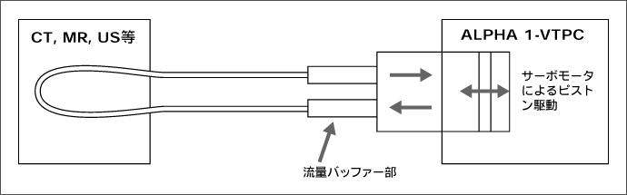 心臓型ポンプ