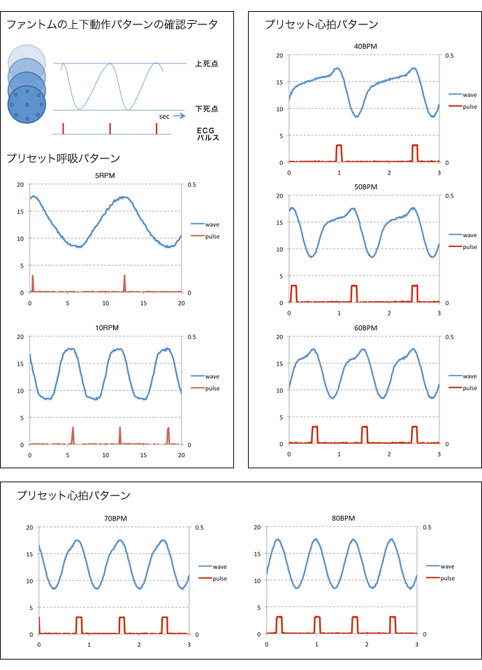 QSP-Graph